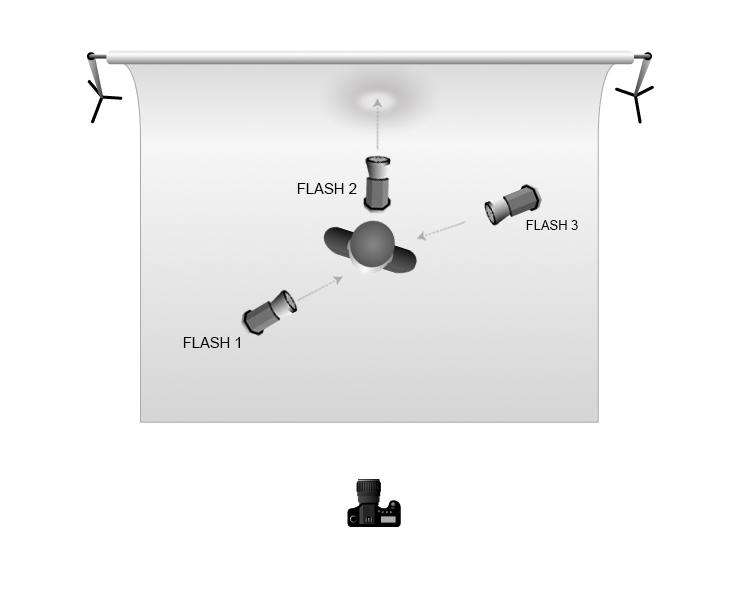 LightingSetup